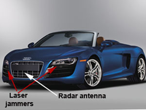 Police Radar Jammer >> How Laser Jammers Work